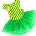 Pet Clothing Summer Princess Skirt for Pets Dog