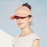 2015 Kenmont Spring Summer Hot Sell New Outdoor Girls UV-protection Sunscreen Baseball Cap Children Fashion Ivy Hat 4886