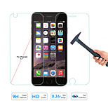 Hot Sale Quality Tempered Glass Film Screen Protector Front & Back for Apple iPhone 6