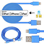 LP MFi Certified Lightning 8 Pin Data Sync and Charger USB Cable for iphone6 6plus 5s 5c 5 ipad Cable 3M