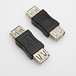 USB 2.0 Female to Female Extension Adapter