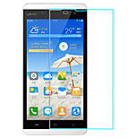 Toughened Glass Screen Saver  for Vivo Y28