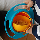 Universal Gyro Bowl(The Food Bowl That Never Spills)
