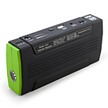 ANNKE CP-04 13600mAh Portable and rechargable jump starter power bank.USB charge for cell phone,tablet,MP3
