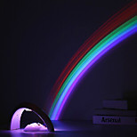YOBO RGB Rainbow LED Projection Nightlight Automatically shut off after 10 minutes(4AAA/USB,Adapter Included)
