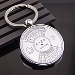 Creative Metal Key Ring Chinese  Compass Calendar Keychain