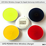 Wireless Gift Charger For Samsung S6/Note5/ Apple Phone