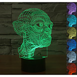 Visual 3D Cartoon Model Mood Atmosphere LED Decoration USB Table Lamp Colorful Gift Night Light