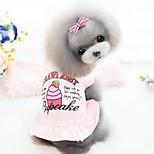 Dog Dress White / Pink Winter Fashion