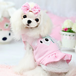 Dog Coat Green / Blue / Pink Winter Cartoon Fashion