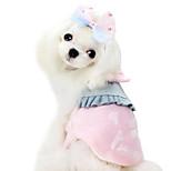 Dog Dress Blue / Pink / Yellow Winter Classic Fashion