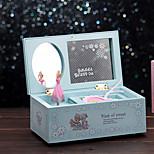 Dresser For Elise Music Box Plastic Blue / Pink / Yellow