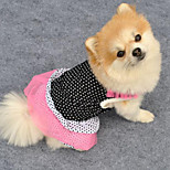 Sweety Comfortable Polka Dots Pet Dress