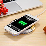 2016 The New Q1 Standard Wireless Charger / Non Slip Wireless Charger