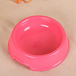 Practical Pet Leakproof Bowl