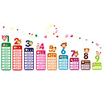 Cartoon Kids Multiplication Table Wall Stickers Kindergarten Children Wall Art Fashion Wall Decals