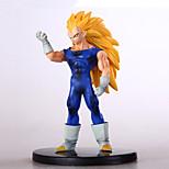 Dragon Ball Birgitta Spirit Bomb Super Saiyan Set Anime Action Figures Model Toy