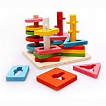 Geometric Matching Block