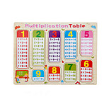 Multiplication Table Jigsaw Puzzle