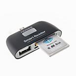 Hasmine SIM Kaart / SD/SDHC/SDXC / MicroSD/MicroSDHC/MicroSDXC/TF Alles-in-Een USB 3.0