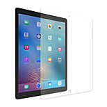 RetinaGuard® Anti-blue Tempered Glass Screen Protector for iPad Pro