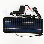 ZDM® 3.5W 12V Car Charger power adapter Output Monocrystalline Silicon Solar Panel(DC12-18V)