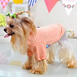 Cat / Dog Sweater Green / Blue / Pink Dog Clothes Winter / Spring/Fall Solid Fashion / Keep Warm