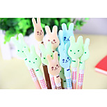 Cartoon Simple Neutral Pen(1PC)