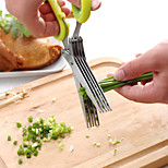 Herb Scissors Stainless Steel - Multipurpose Kitchen Shear with Cleaning Comb- May fifteenth