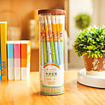 Children Love Stationery Pencil Rubber Cartoon Log
