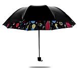 The Color of Leaves  The Umbrella or Black Glue  Strong Sun UV Protection  Seventy Percent off Sun Umbrella Large Umbrella Surface