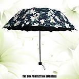Lily Black Plastic Arch  Lotus Leaf Umbrella  Seventy Percent Off Creative Princess Sun Umbrella  Ultraviolet Ray Proof Sun Shading Umbrella