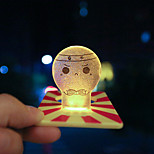 Pocket Card Wallet LED Night Light Torch Flashlight Flash Lamp Tool LED Design Renovation Credit Card Size Ultra LED