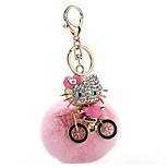 Key Chain Sphere Cat Pink Metal Plush