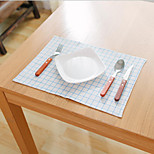 Square Print / Gingham Placemat , Cotton Blend Material Hotel Dining Table / Table Decoration