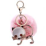 Key Chain Sphere / Cat Key Chain Pink Metal / Plush