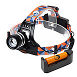 U'king ZQ-G70000DBlack CREE T6 LED 2000LM 3Mode Adjustable Focus Headlamp Bike Light Kit for Camping/Hiking/Caving Everyday Use Cycling