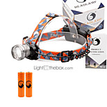 U'King® ZQ-X830S#4 CREE XML-T6 LED 2000LM Zoomable 180 Rotate 3Modes Headlamp Bike Light Kits with Rear Safety LED