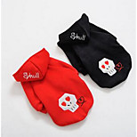 Dog Coat Sweatshirt Dog Clothes Spring/Fall Solid Casual/Daily Sports Black Red
