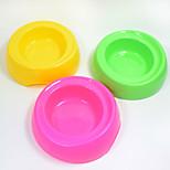 Cat Dog Bowls & Water Bottles Pet Bowls & Feeding Waterproof Portable Red Green Blue Plastic