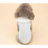 Dog Dress Dog Clothes Spring/Fall Princess Cute Casual/Daily Blushing Pink Light Blue Light Green