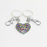 Key Chain Heart-Shaped Key Chain White Pink Navy Metal