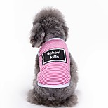 Cat Dog Shirt / T-Shirt Vest Dog Clothes Summer Letter & Number Cute Fashion Casual/Daily Yellow Grey Pink Stripe Pet Clothing