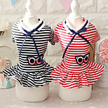 Cat Dog Dress Red Black Dog Clothes Summer Spring/Fall Stripe Cute Fashion Casual/Daily
