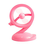 USB Smart Duck Promise Variable Speed Fan Mini Intelligent Energy Efficient Automatic Memory Fan