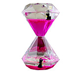 Oil Droplets Creative Action Oil Leakage Hourglass Timer Toys Boys Girls Birthday Gift Ornaments