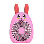 5V3 Speed Adjustable Infrared Sensor Cartoon Playful Rabbit Strong Wind Mini Fan
