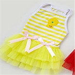 Dog Dress Dog Clothes Spring/Fall Stripe Casual/Daily Blushing Pink Red Yellow