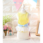 Dog Dress Dog Clothes Casual/Daily Fashion Stripe Blushing Pink Yellow