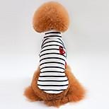 Кошка Собака Футболка Толстовка Одежда для собак На каждый день Полоски Белый Синий